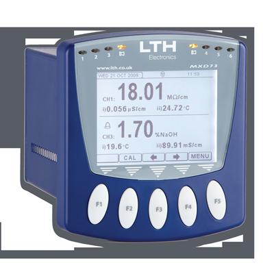 Calidad MejorasEnergeticas Conductividad conductiva Conductividad inductiva Industria Oxígeno disuelto pH y Redox Sensores y controladores en continuo Sólidos en suspensión turbidez Monitor multiparametrico Serie MXD73