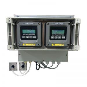 Detector de gases de doble canal. Peróxido de hidrógeno, esterilización Mejoras Energéticas